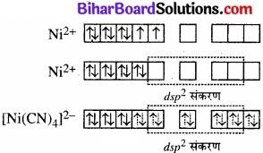 BIhar Board Class 12 Chemistry Chapter 9 उपसहसंयोजन यौगिक img 30