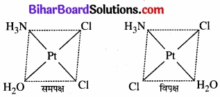 BIhar Board Class 12 Chemistry Chapter 9 उपसहसंयोजन यौगिक img 4