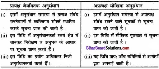 Bihar Board Class 11 Economics Chapter 2 आँकड़ों का संग्रह part - 2 img 3