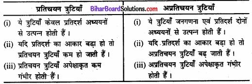 Bihar Board Class 11 Economics Chapter 2 आँकड़ों का संग्रह part - 2 img 5