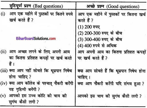 Bihar Board Class 11 Economics Chapter 2 आँकड़ों का संग्रह part - 2 img 6