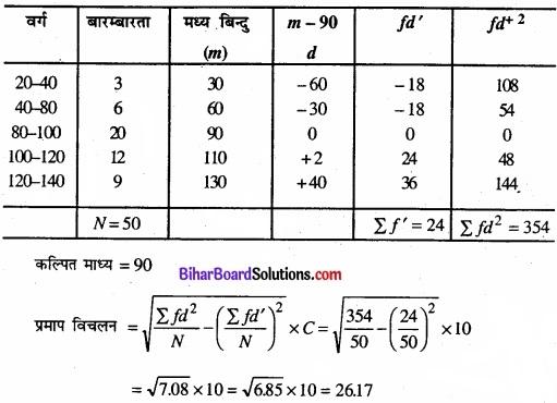 Bihar Board Class 11 Economics Chapter 6 परिक्षेपण के माप Part - 2 img 12