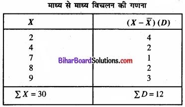 Bihar Board Class 11 Economics Chapter 6 परिक्षेपण के माप Part - 2 img 19
