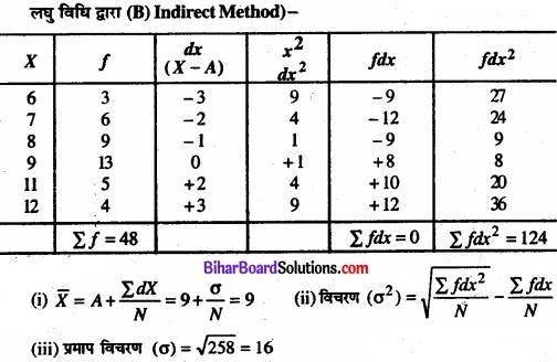 Bihar Board Class 11 Economics Chapter 6 परिक्षेपण के माप Part - 2 img 41