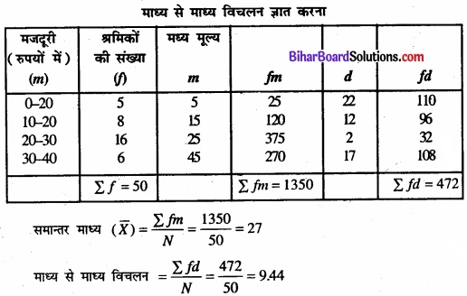Bihar Board Class 11 Economics Chapter 6 परिक्षेपण के माप Part - 2 img 46