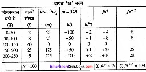 Bihar Board Class 11 Economics Chapter 6 परिक्षेपण के माप Part - 2 img 7a