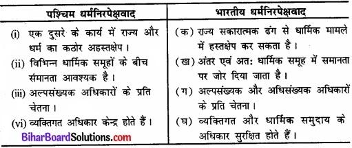 Bihar Board Class 11 Political Science Chapter 8 धर्मनिरपेक्षता Part - 1 Image 2