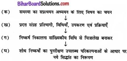 Bihar Board Class 11 Psychology Solutions Chapter 2 मनोविज्ञान में जाँच की विधियाँ