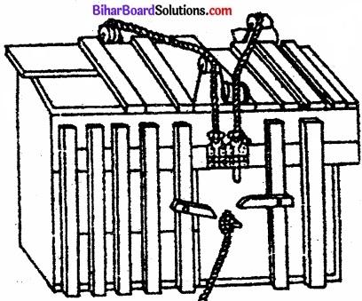 Bihar Board Class 11 Psychology Solutions Chapter 6 अधिगम img 3