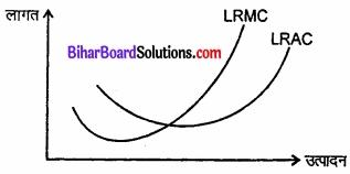 Bihar Board Class 12 Economics Chapter 3 उत्पादन तथा लागत part - 2 img 6
