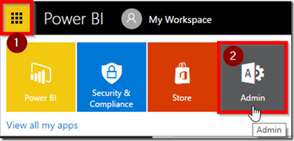 Office 365 Admin Centre