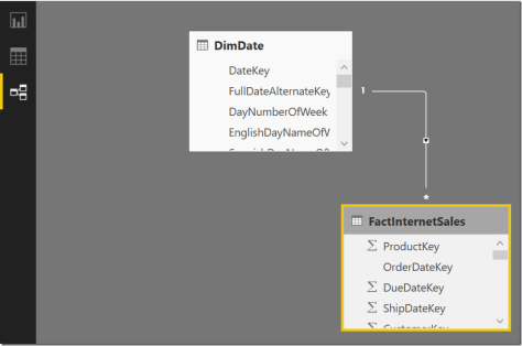 Power BI Desktop Relationship Pane