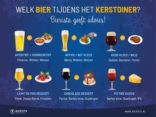 Bier tijdens het kerstdiner