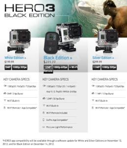 Go Pro Hero3 new camera