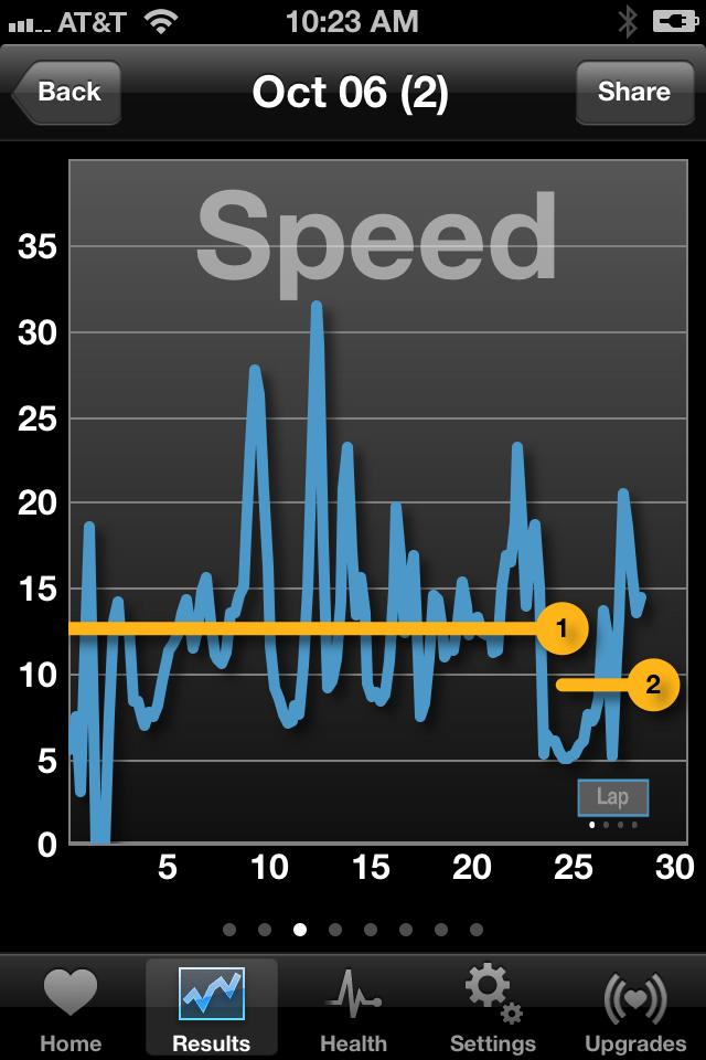Speed Pane