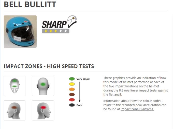 BELLのbullitt ヘルメット
