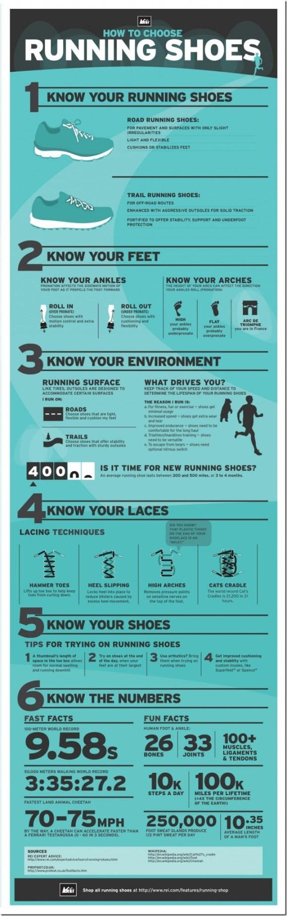 running-style-640x2050