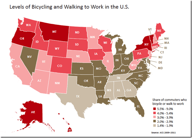 State bike and ped levels