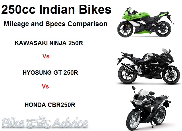 Best 250cc Bikes in India: Tech Specs and Mileage