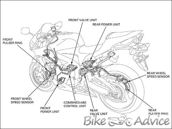 Government Makes ABS & CBS Compulsory on All Two-Wheelers