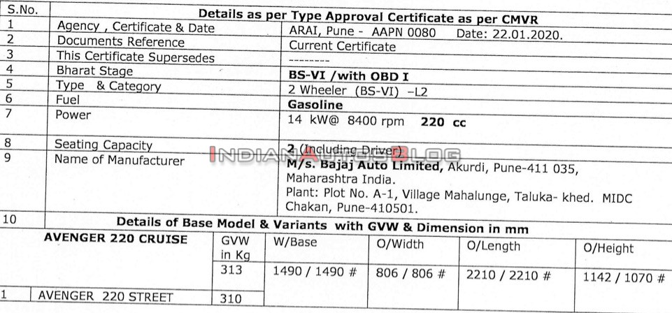 2020 Bajaj Avenger 220 BS6 Specs Revealed: Launch Anytime Soon