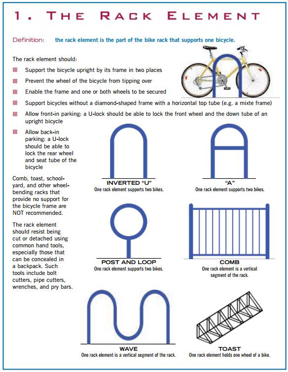 Bike Rack Elements - Good vs. Bad