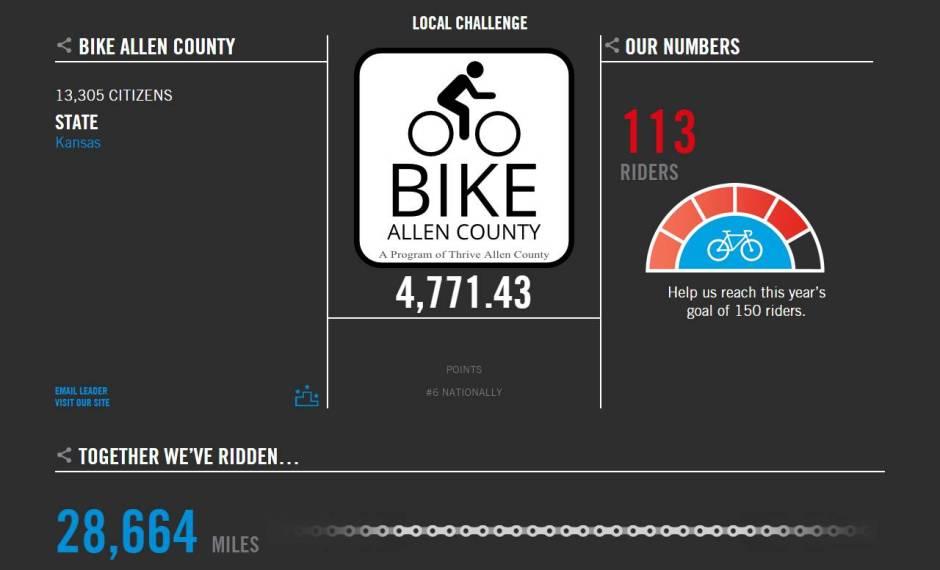 National Bike Challenge 2015: Bike Allen County