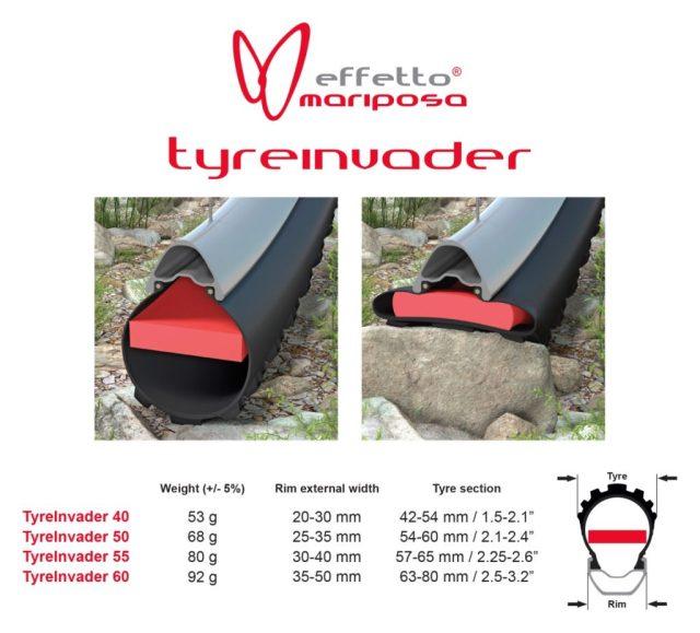 Effetto Mariposa lança o Tyreinvader, sua versão das inserções de espuma (2).jpg
