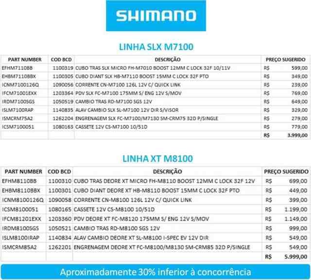 Preços Shimano XT e SLX 12V