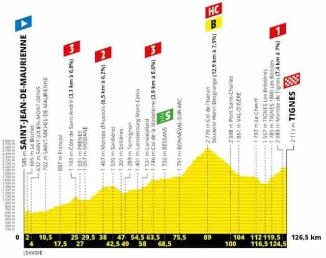 Tour de France 2019 19ª etapa – Egan Bernal vence e conquista a camisa amarela num dia de prova interrompida (2)