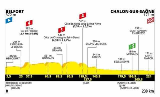 Tour de France 2019 7ª etapa - Dylan Groenewegen vence uma corrida caótica (1).jpeg