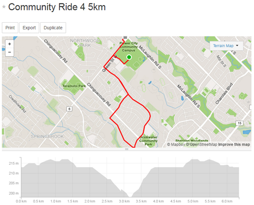Community Ride 4 -5km Map
