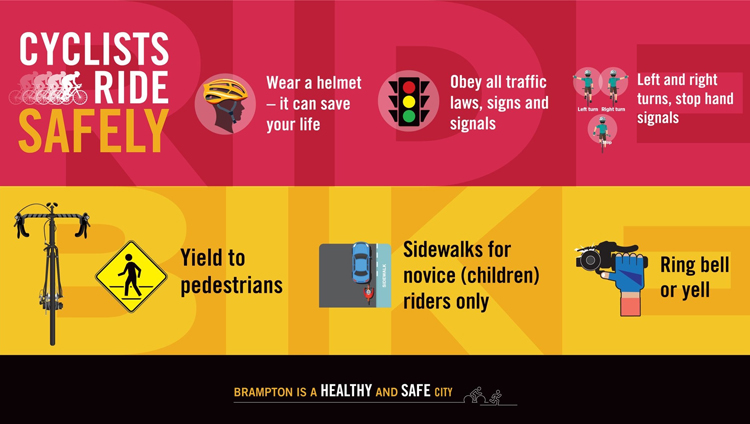 Cyclists Ride Safely