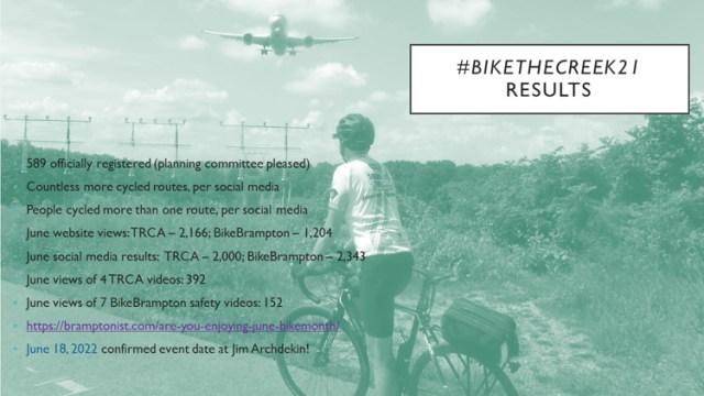 2021 Bike the Creek 7