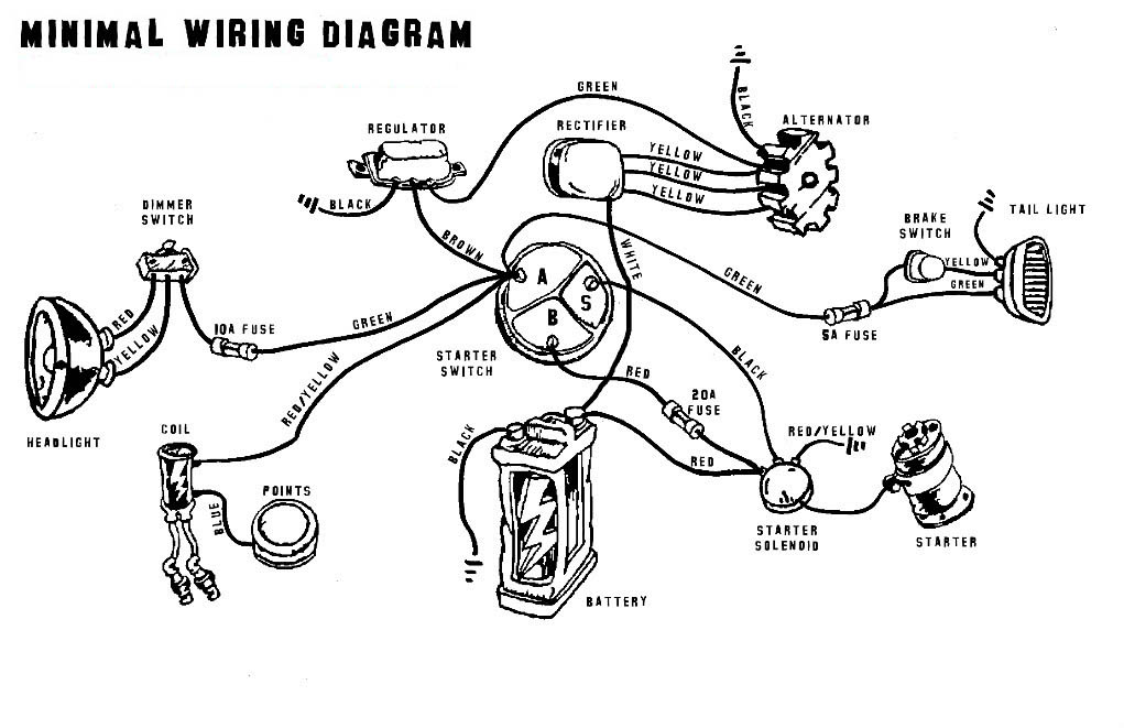 simple wiring diagram 2003 kia sedona cafe racer bikebrewers com electrical starter