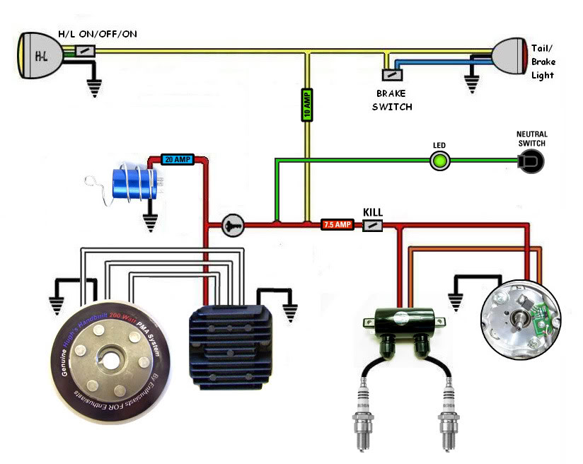 Cafe racer wiring kick only 2?resize=665%2C529&ssl=1 royal enfield bullet wiring diagram wiring diagram  at gsmx.co