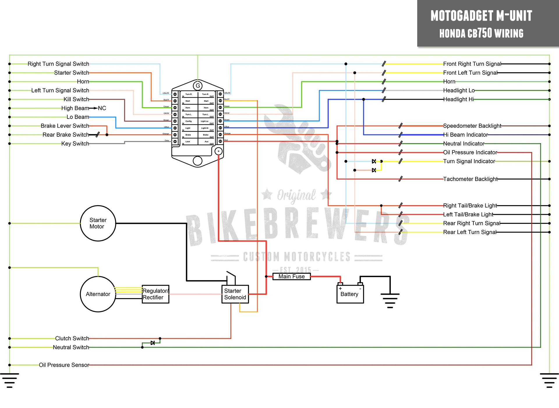 hight resolution of pm model 500 turn signal wiring diagram wiring library motogadget wiring honda cb750
