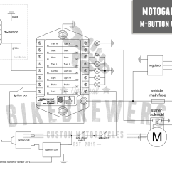 Wiring Harness Diagram 2000 Ford Focus Parts Motogadget M Unit Bikebrewers