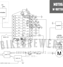 motogadget m button wiring diagram [ 1329 x 823 Pixel ]