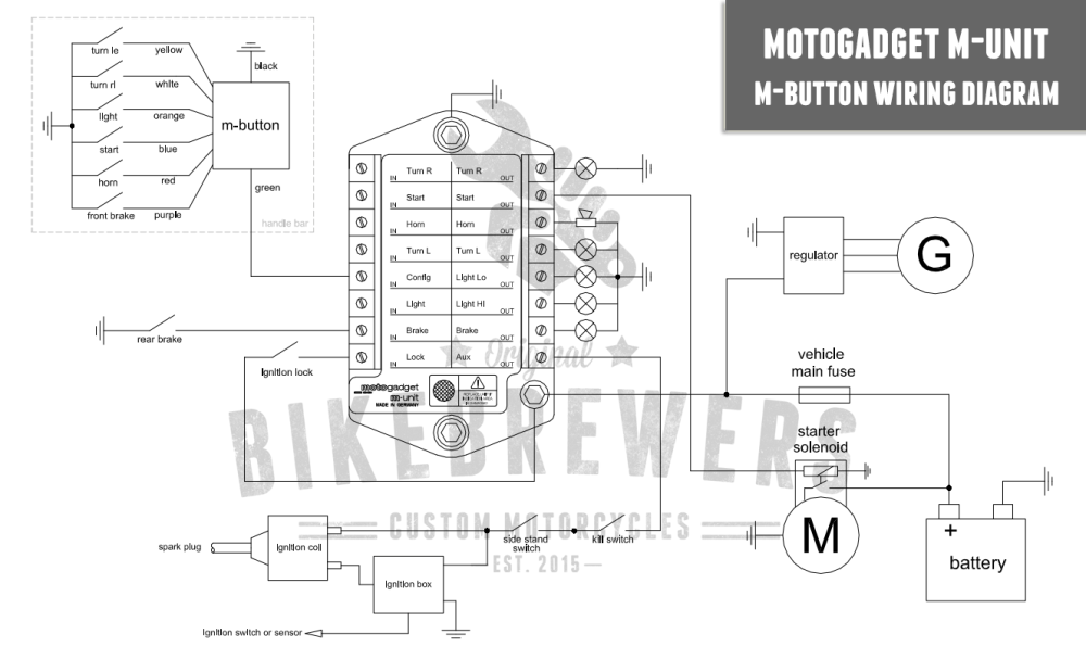 medium resolution of motogadget m button wiring diagram