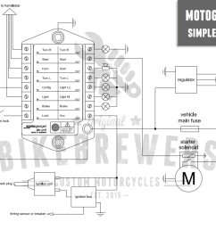 motogadget m unit wiring diagram [ 1291 x 801 Pixel ]