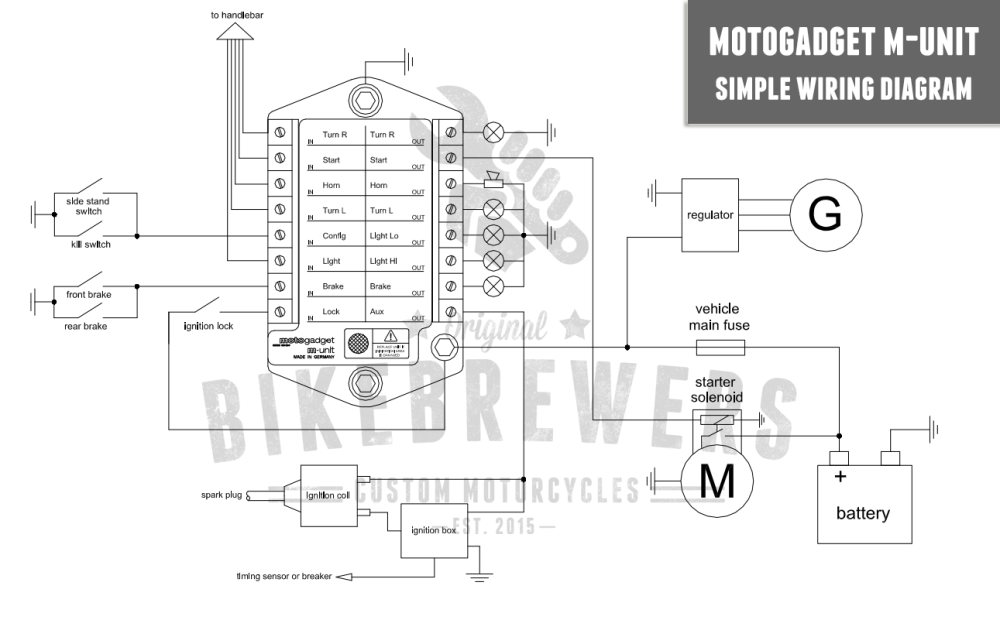 medium resolution of motogadget m unit wiring diagram
