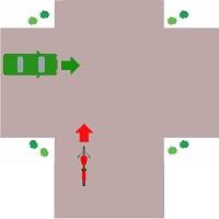 バイクの事故の過失割合 : 交差点で自動車とバイクが共に直進