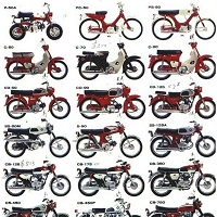 バイク保険の基礎用語 ノンフリート契約