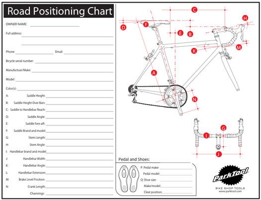 picture 4?ssl=1 bike fit bike noob