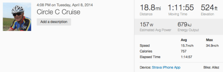 Basic data from today's ride.