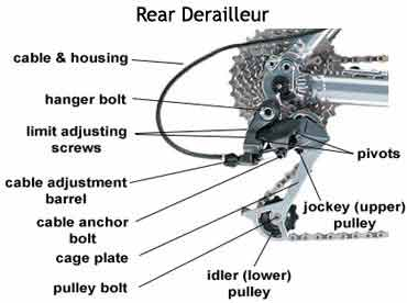06-131-rear-derailleur