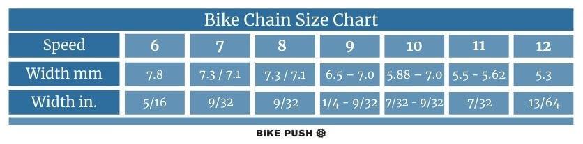 Bike Chain Size Chart