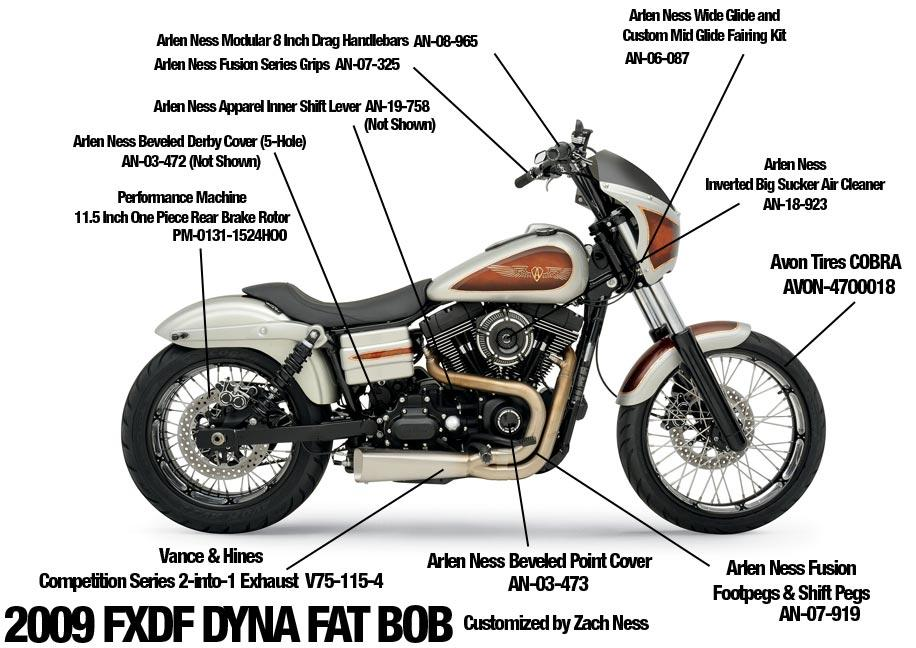 2009 Harley-Davidson FXDF Dyna Fat Bob Photos