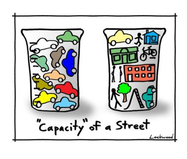 True_Capacity_of_a_Street_by_Ian_Lockwood_Traffic_Engineer